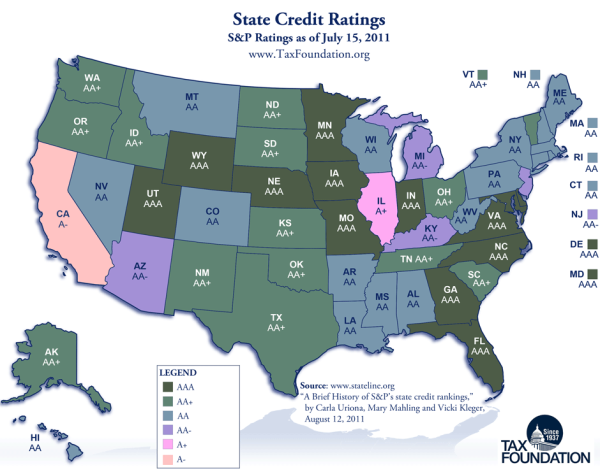 US-State-Credit-Ratings