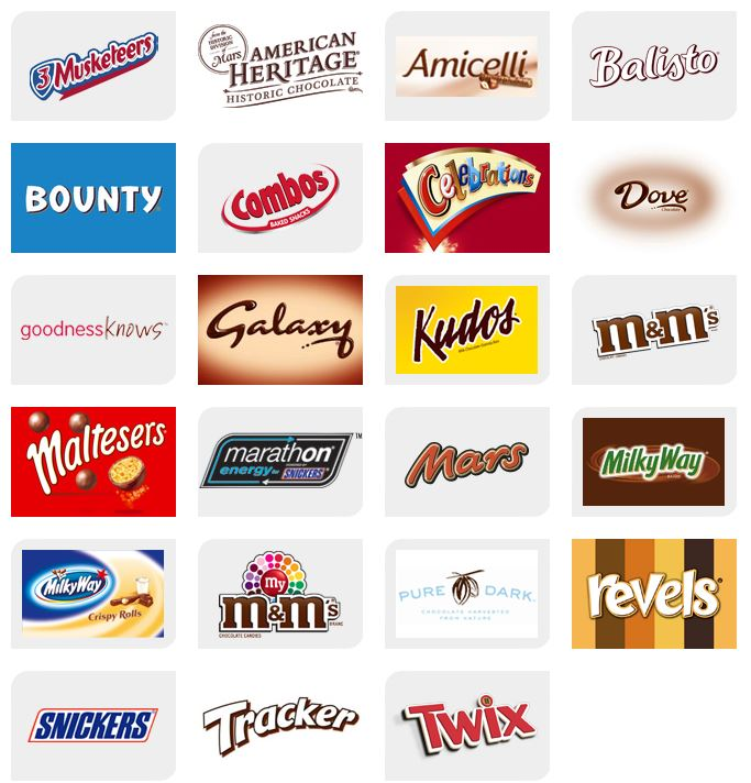 an analysis of the chocolate mms and the comparison to the smarties Do you have a favorite m&ms or skittle candy color  different colored m&m  candies by comparing them with the known food coloring dyes.