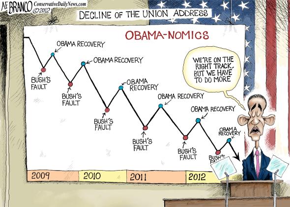 decline-of-union