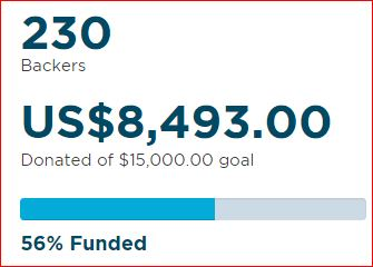 56 percent funded